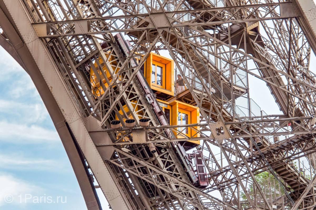 Лифты на Эйфелевой башне