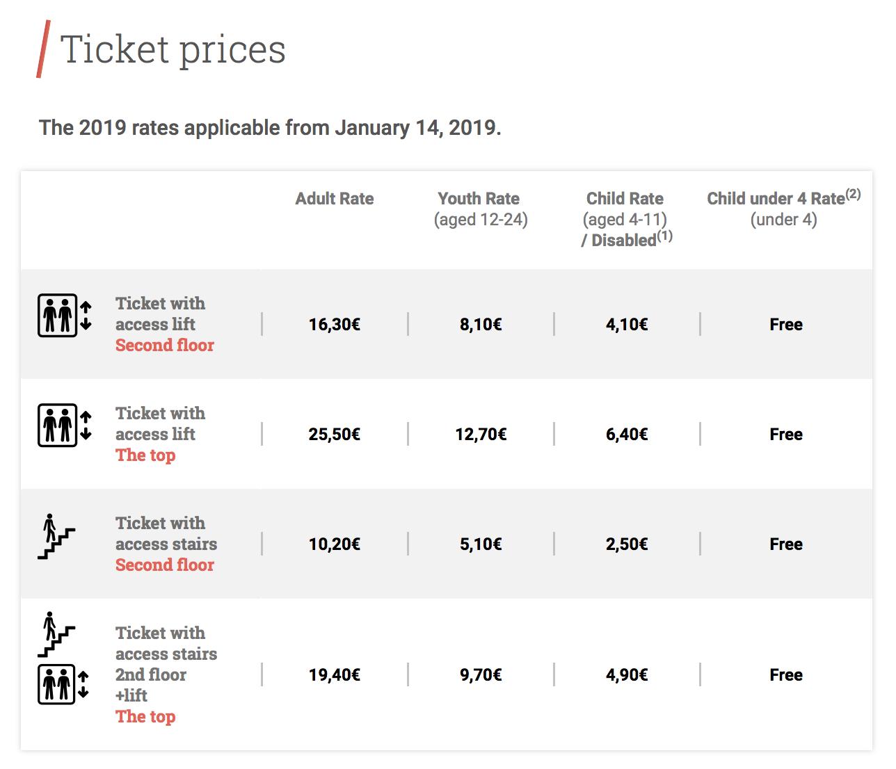 Стоимость входных билетов на Эйфелеву башню